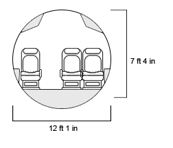 ACJ320 Round Cross Section