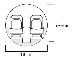 Phenom 300E Cross Section